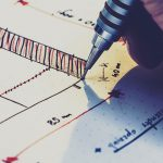 The power of the provisional patent application