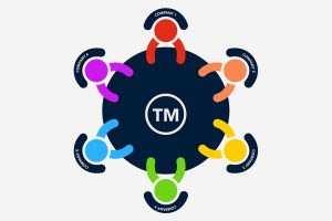 Use of a trade mark within a corporate group